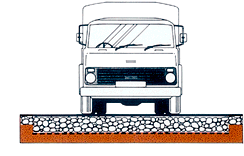 Buy Geotextiles For Farm Roads
