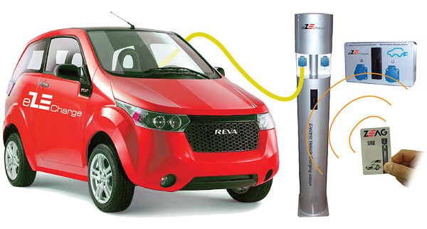 Buy electric vehicle charge points