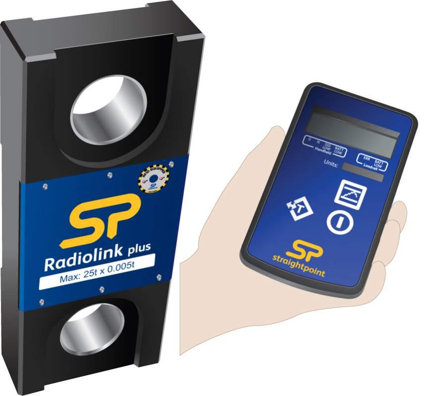 Buy Radiolink Plus - RLP25T