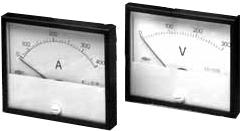 R68 Panel Meters