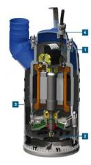 ABS submersible drainage pump J & JC