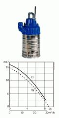 ABS submersible drainage pump J 12 - 50Hz
