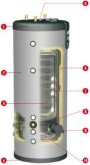 SmartLine Multi Energy Cylinder Heater
