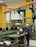 KBK Crane Kits