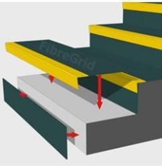 SlipGrip Riser Plates