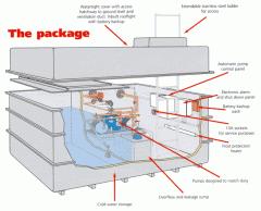 Harton POD, MiniPOD and MaxiPOD  WRAS-approved