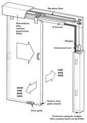 Marathon Fire Door Kit