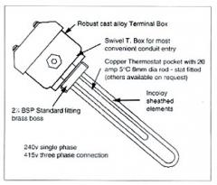 H1 immersion heater units