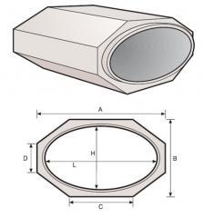 Elliptical Pipes