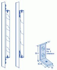 Board Angle - BA