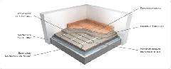 Underfloor Heating In Concrete Screed