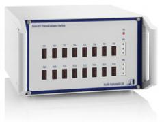Anville Series 825 thermal validation interface