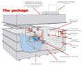Harton POD, MiniPOD and MaxiPOD  WRAS-approved tank and pump