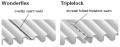 Wonderflex and Triplelock